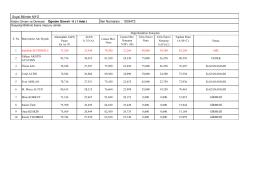 Soyal Bilimler MYO İlan Numarası : 1003472