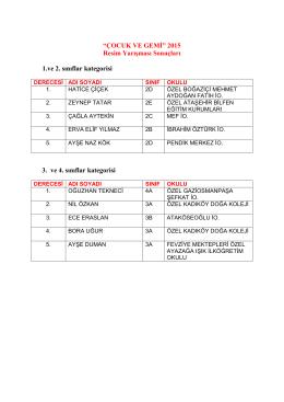"""""""ÇOCUK VE GEMİ"""" 2015 Resim Yarışması Sonuçları 1.ve 2. sınıflar"""