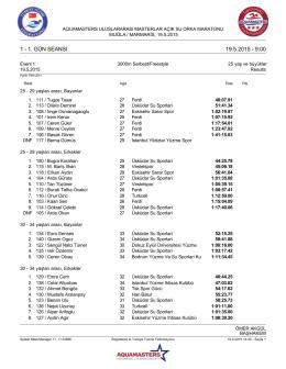 19 mayıs 2015 orka maratonu sonuçları