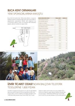 Buca Olduruk Kent Ormanı & İzmir Ticaret Odası