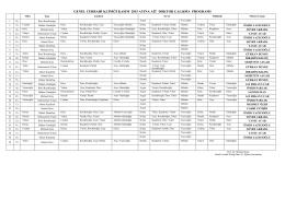 Hekim Günlük çalışma Listeleri