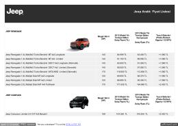 Jeep Aralık Fiyat Listesi