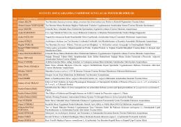 02 eylül 2015 (çarşamba) tarihinde sunulacak poster bildiriler