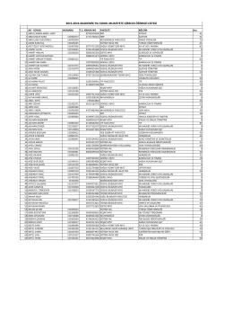 2015-2016 akademik yılı genel muafiyete girecek öğrenci listesi