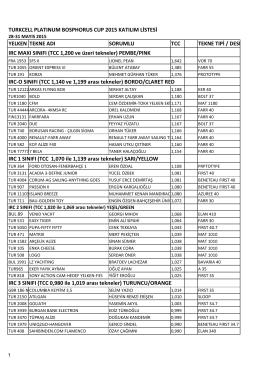 turkcell platınum bosphorus cup 2015 katılım listesi
