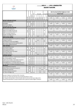 KVA JENERATÖR BAKIM TAKVİMİ Form - 149