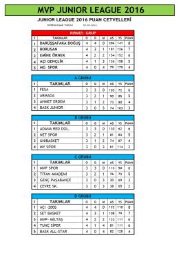 mvp junıor league 2016