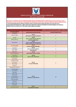 2015-2016 Akademik Yılı Kısmi Zamanlı Öğrenci Çalıştırma
