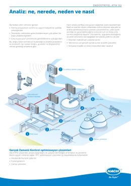 Endüstri Kılavuzu Endüstriyel atık su