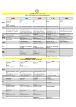 izmir özel takev anadolu lisesi 2015-2016 eğitim öğretim yılı öğrenci
