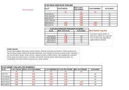egesan fiyat listesi 2014