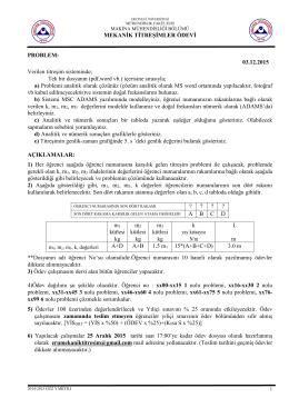 03.12.2015 - Erciyes Üniversitesi