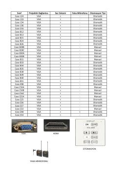 Sınıf Projektör Bağlantısı Ses Sistemi Yaka Mikrofonu Otomasyon