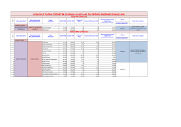 05/08/2015 tarihli öğretim elemanı alım ilanı ön değerlendirme