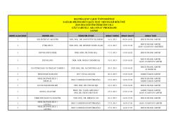2014-2015 Güz Dönemi Ara Sınav Programı 1.Sınıf