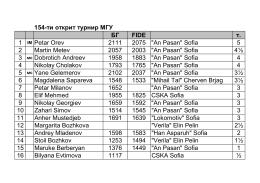 154-ти открит турнир МГУ БГ FIDE т. 1 IM Petar Orev 2111 2075