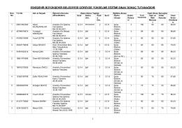 1 eskişehir büyükşehir belediyesi görevde yükselme eğitimi sınav