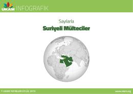 Suriyeli Mülteciler - Uluslararası Kültürel Araştırmalar Merkezi