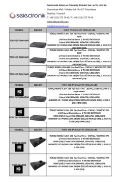 Selectronik CCTV / IP Kamera Katalogu