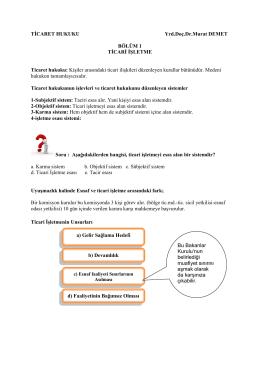 SMMM Staj Başlatma Sınavı Ticaret Hukuku Ders Notları