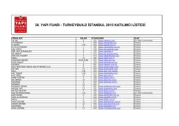 TURKEYBUILD İstanbul 2015 Katılımcı Listesi