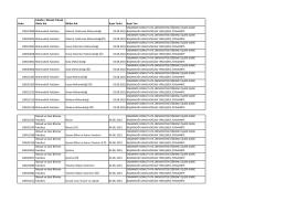 Kodu Fakülte / Meslek Yüksek Okulu Adı Bölüm Adı Kayıt Tarihi