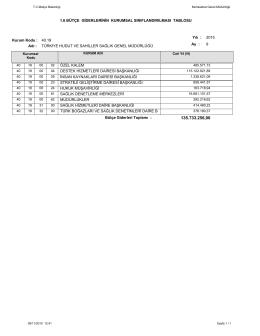 Tablo 1.6. Bütçe Giderlerinin Kurumsal Sınıflandırılması Tablosu