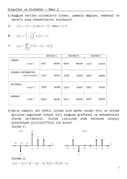 Sinyaller ve Sistemler – Ödev 2 1) Aşağıda verilen sistemlerin lineer