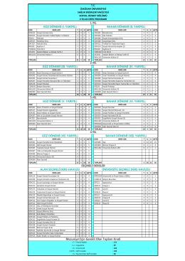 Sosyal Hizmet Ders Programı - Sağlık Bilimleri Fakültesi