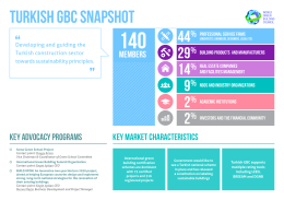 turkısh gbc snapshot - World Green Building Council