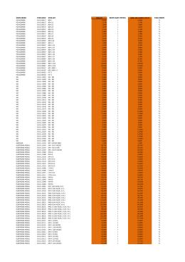 EKİM 2015 BİRİM FİYATI PARA BİRİMİ PCB KLEMENS