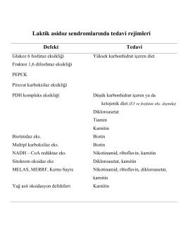 Laktik asidoz sendromlarında tedavi rejimleri