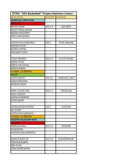 """İSTKA """"3X3 Basketbol"""" Projesi Katılımcı Listesi -"""
