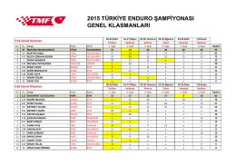 Türkiye Enduro Şampiyonası Genel Klasman için tıklayınız.