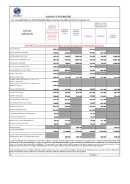 2015-2016 GÜZ Katkı PayıÖğrenim Ücreti Miktarları.xlsx