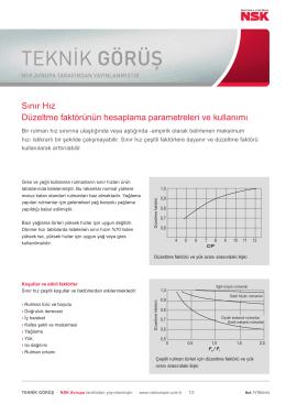 Sınır Hız Düzeltme faktörünün hesaplama parametreleri ve