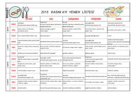 2015 kasım ayı yemek listesi