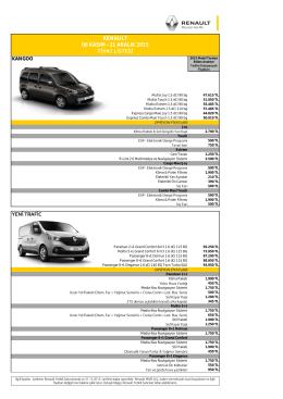 Renault Ticari Araç Fiyat Listesi
