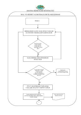 mal ve hizmet alımı ihaleleri iş akış şeması