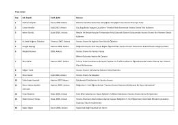 Proje Listesi-2014 - Çağdaş Drama Derneği
