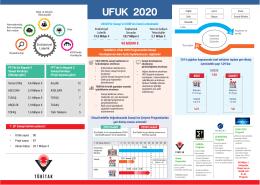 Türk Sanayisi için Ufuk 2020 Broşür