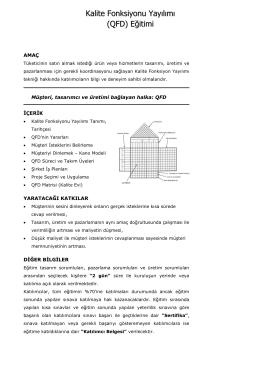 Kalite Fonksiyonu Yayılımı (QFD) Eğitimi