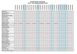 2015 hekim çalışma listesi