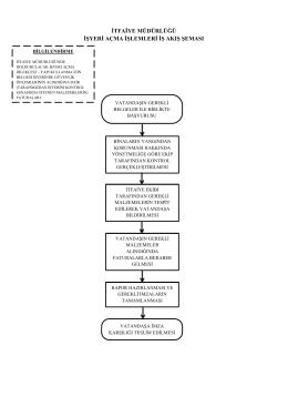 itfaiye müdürlüğü iş akış şeması