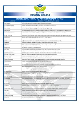 2010-2011 Akademik Başarılar