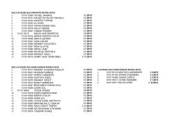 Küçük Stajlar için intern listeleri