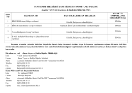 yunusemre belediyesi kamu hizmet standartları tablosu