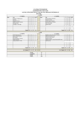 2015-2016 atatürk üniversitesi açıköğretim fakültesi sağlık yönetimi