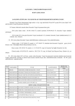 Kurumlar Vergisi Rekortmenleri - Şanlıurfa Vergi Dairesi Başkanlığı