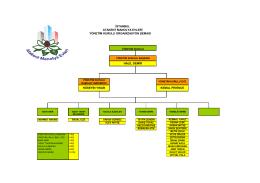 Yönetim Şeması - manolyaevleri.com